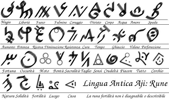Preferenza Rune - Ajixia JT13